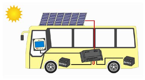 camper_fotovoltaico_due_batterie.jpg