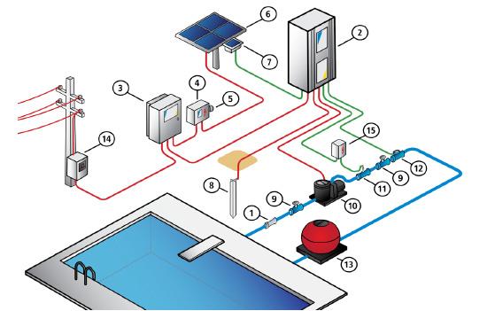 configurazione_pompa_solare_piscina.jpg
